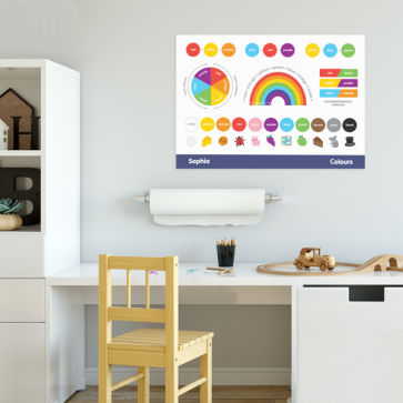 Educational Wall Poster - Colors
