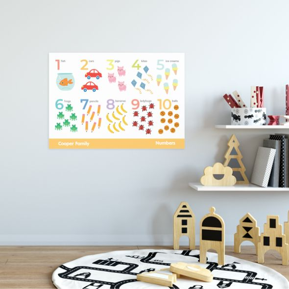 Educational Wall Poster - Numbers