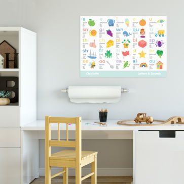 Educational Wall Poster - Letters And Sounds